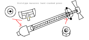 maacaronipress