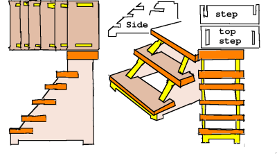 https://computothought.files.wordpress.com/2014/09/56985-stairs.png?w=400&h=222