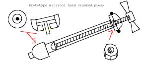 macceronimaker