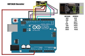 NRF24L01-Receiver